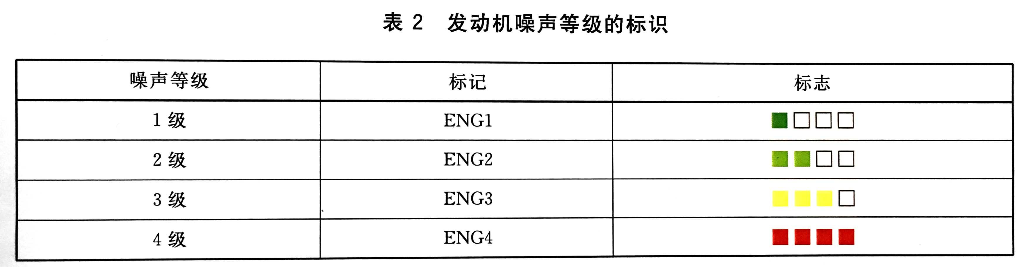 往复式柴油发电机  噪声限值-03.JPG